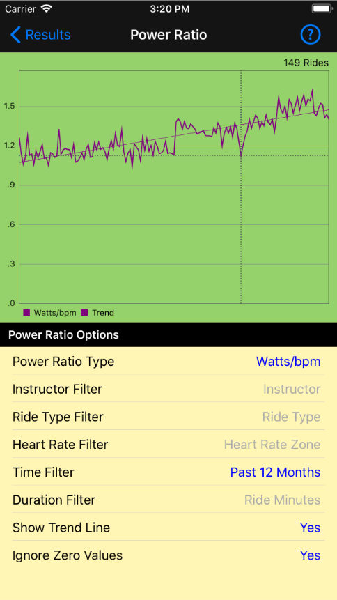 7 – Power Ratio Results – No Phone@0.5x