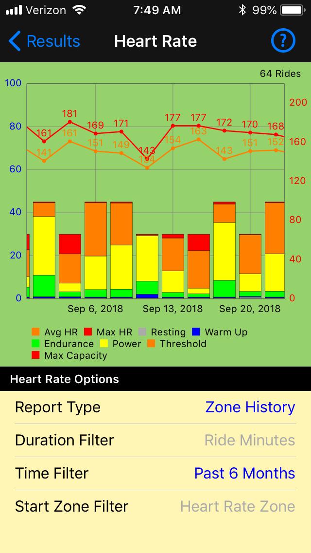 Heart Graphs